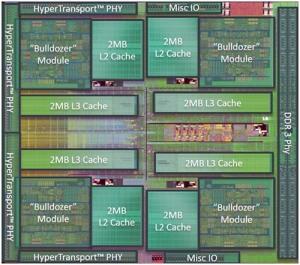 Scema cantitatii de memorie cache a AMD Bulldozer